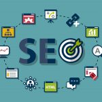 Insights on how SEO Marketing Has Developed lately